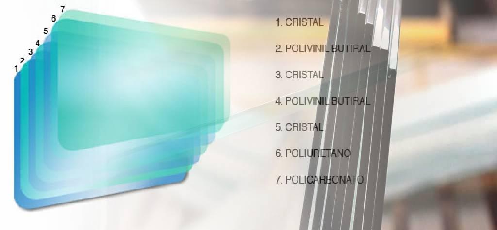 Cristales Blindados Disegno